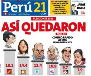 Presidencia de Perú a segunda vuelta el 6 de junio entre Pedro Castillo y…