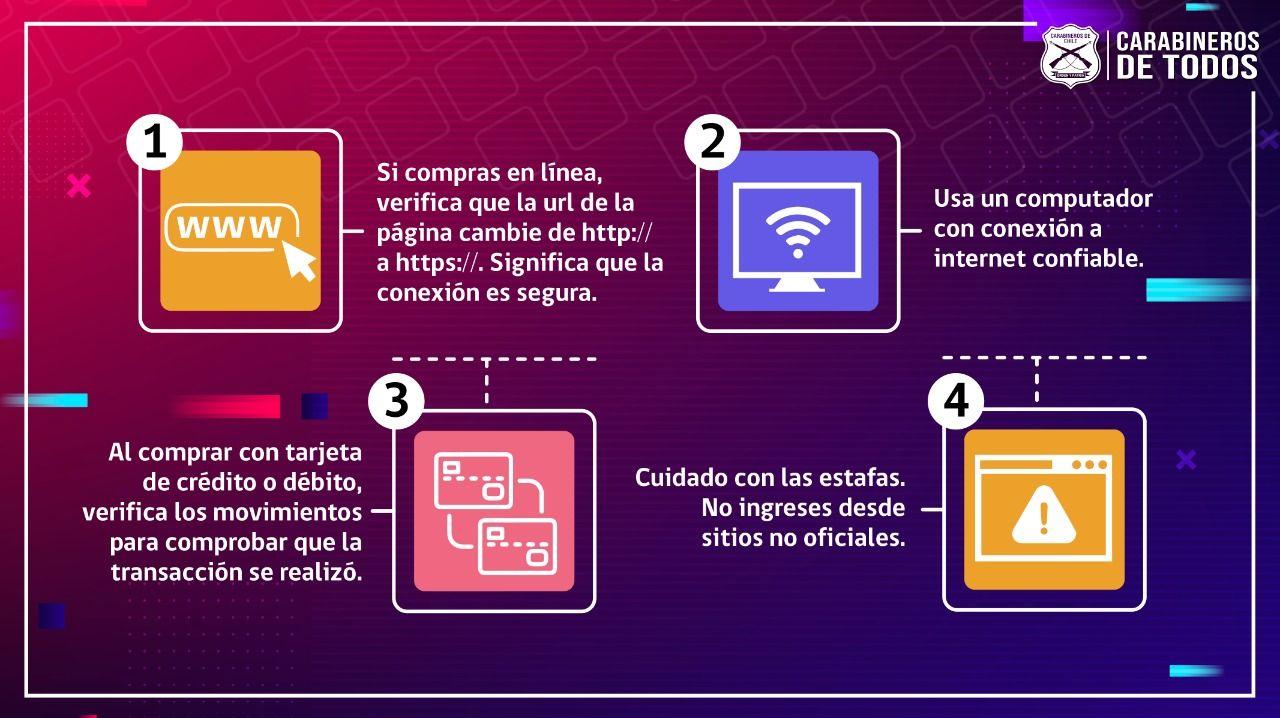 31 de mayo al 2 de junio | Carabineros entrega recomendaciones para una compra segura durante el Cyberday