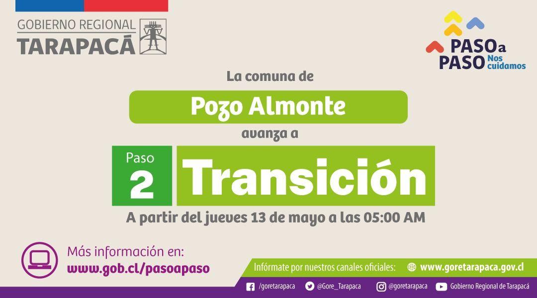 """Pozo Almonte avanza a Transición, mientras que Iquique y Alto Hospicio…""""pasapalabra"""""""